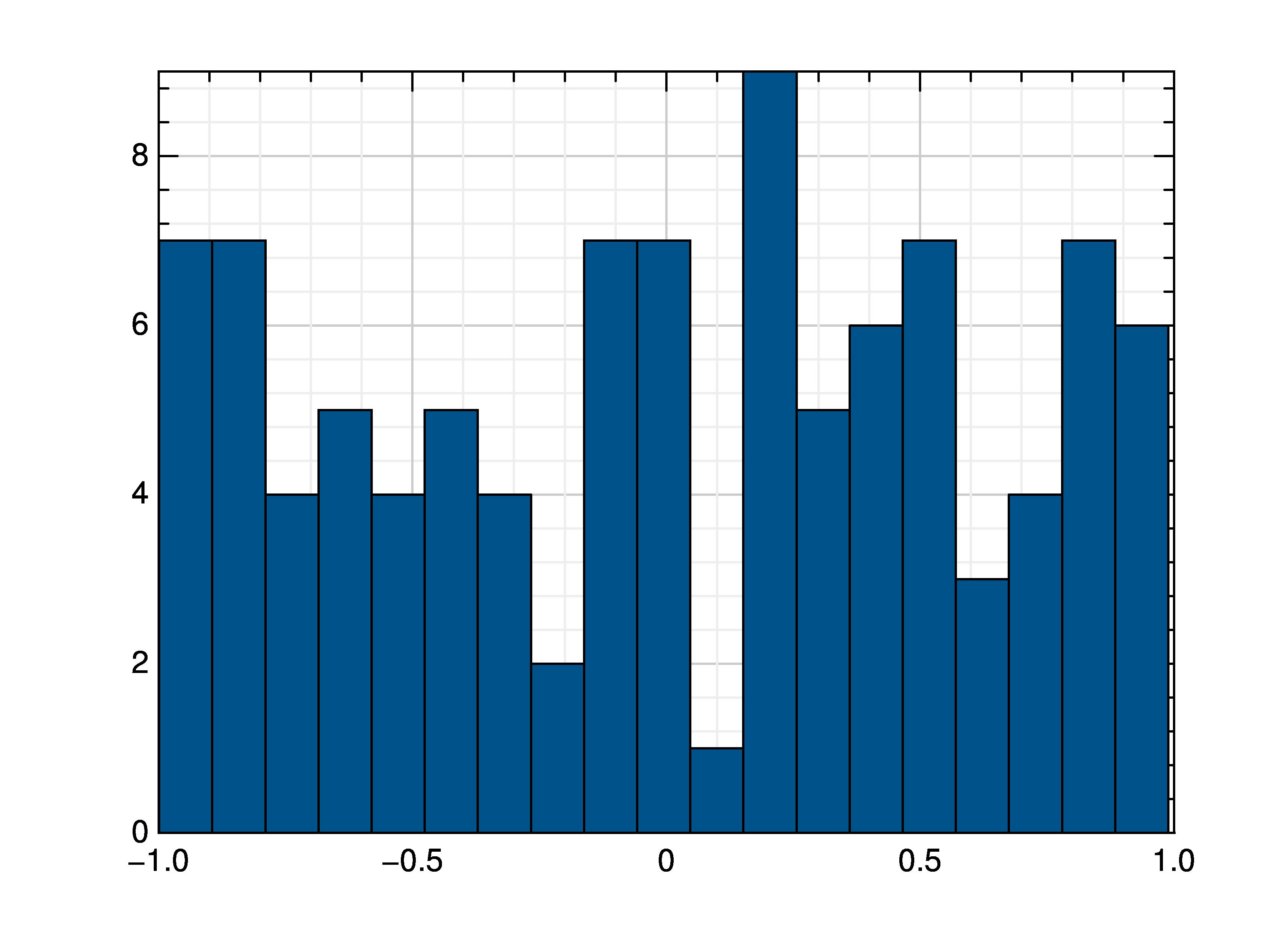 gr pygr mlab Reference — GR Framework 0 41 1 documentation