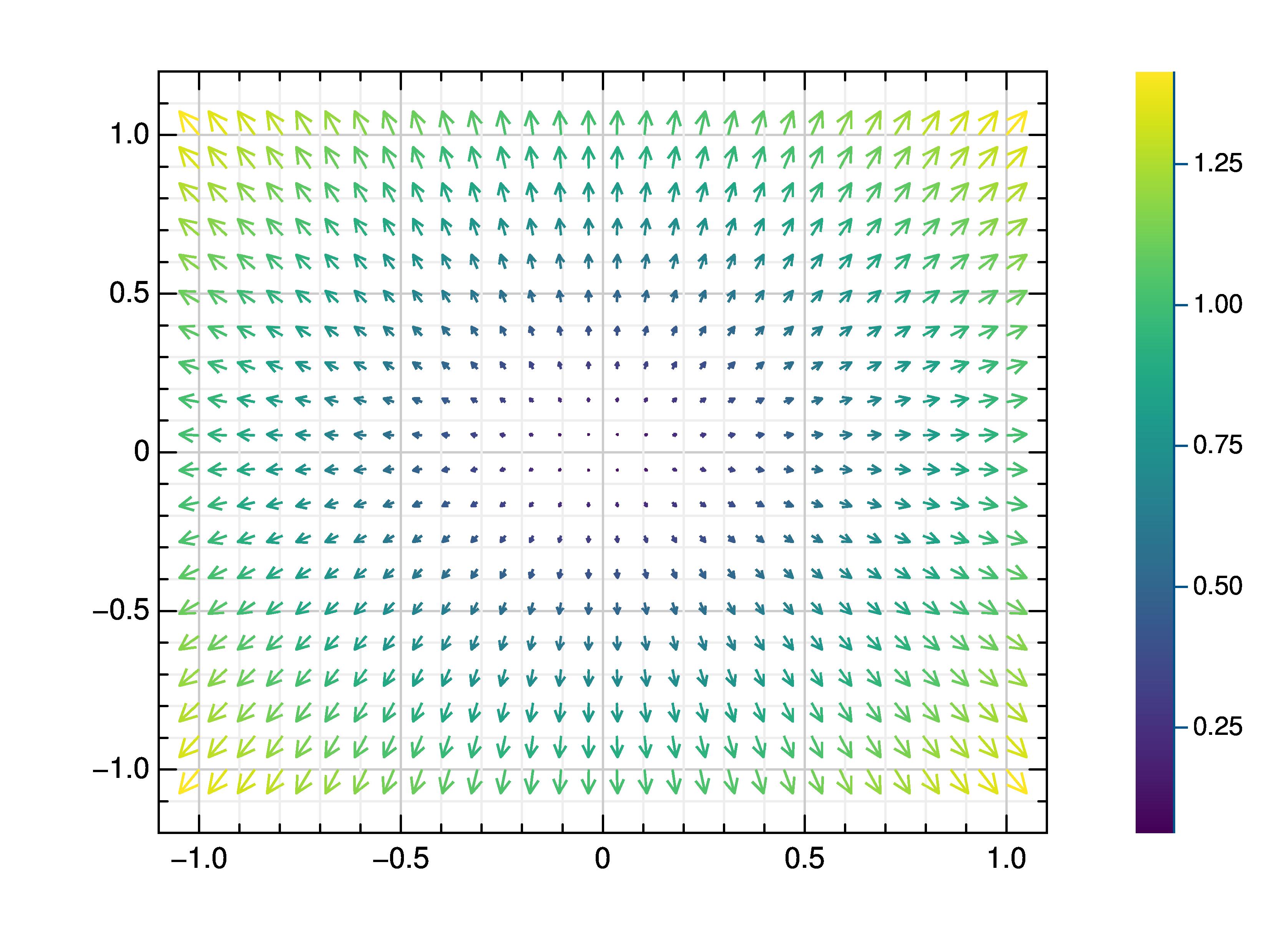 gr pygr mlab Reference — GR Framework 0 41 0 documentation